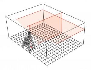 Messgeräte von Metabo