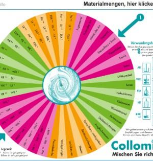 Online-Tool von Collomix