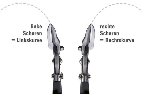 BESSEY-2-Scheren-rechts-und-linksschneidend