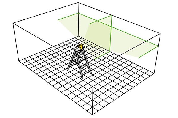 Kreuzlinien-Laser LAX 50 G von Stabila