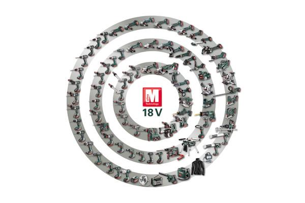 Handwerker aller Gewerke finden unter mehr als 85 Maschinen in der 18-Volt-Klasse das passende Gerät für jede Anwendung
