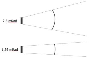 Grafische Darstellung zweier unterschiedlicher Sichtfelder (FOV) mit 2,6 mrad bzw. 1,36 mrad. Abdruck mit freundlicher Genehmigung des Infrared Training Center.