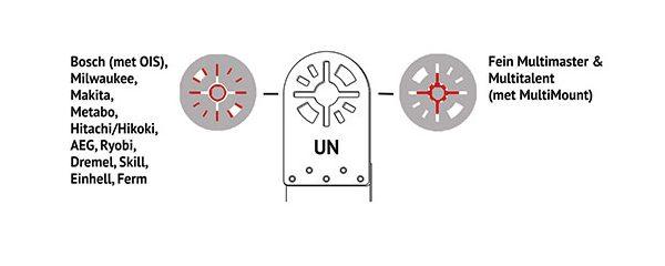 Multitool Zubehöraufnahme UN