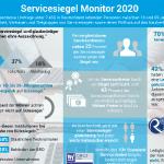 Studie: Service-Siegel