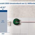 Bosch Power Tools steigert Umsatz